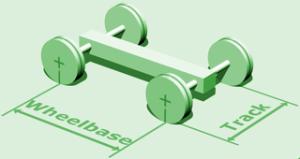 Measure Wheelbase_Track
