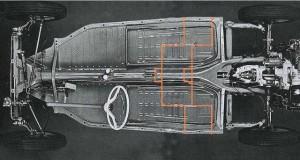 Volkswagenwerk or Z Cut